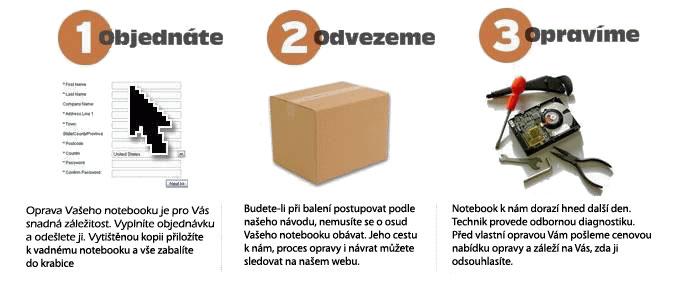 Zajistíme odvoz a dovoz notebooků HP k opravě po celé ČR
